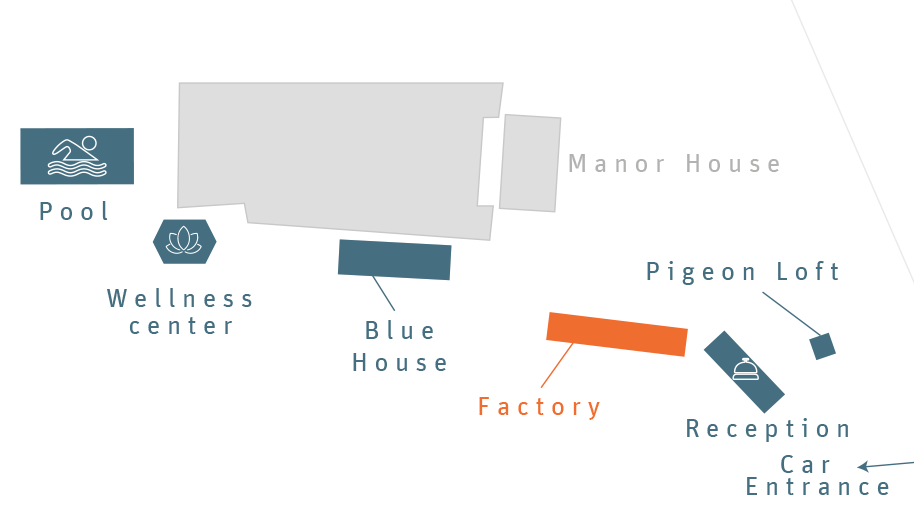Plan of the factory